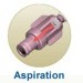 Infusion-Aspiration-Closed-PAVS-Technolgy